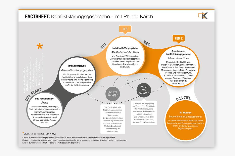factsheet_information_design_pk